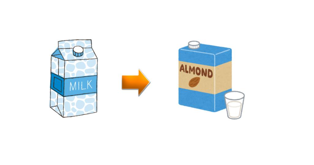 ミルクとアーモンドミルク