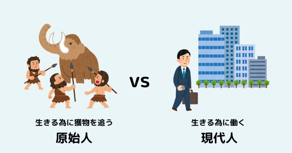 原始人vs現代人